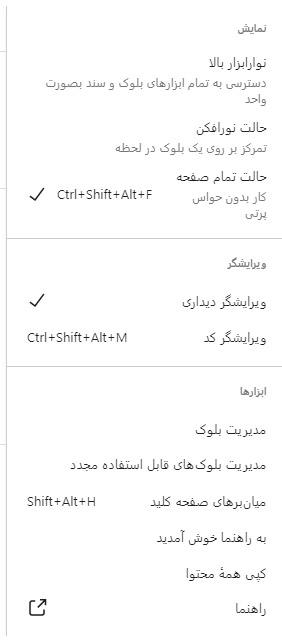 تنظیمات نوشته در افزودن مطلب در وردپرس